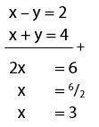 Mencari Nilai x dengan Metode Eliminasi