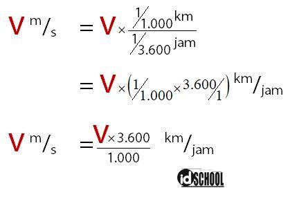 Cara Mengubah Satuan km/jam Menjadi m/s dan sebaliknya