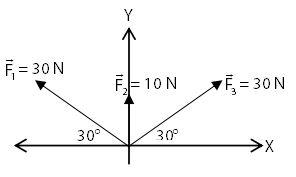 Contoh Soal Resultan Vektor 3 Arah
