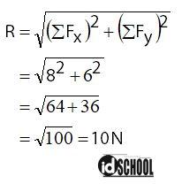 Pembahasan Soal Cara Menghitung Resultan Vektor 3 Arah