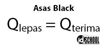 Persamaan Bunyi Asas Black