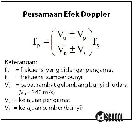 Persamaan Efek Doppler