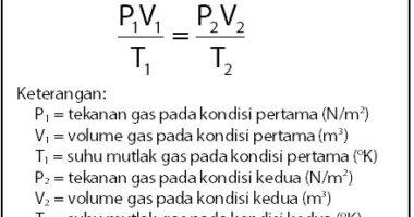 4 Hukum Tentang Gas dan Persamaannya