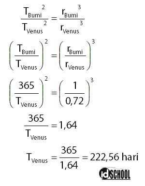 Cara Menghitung Periode Planet (Rumus Hukum Kepler)