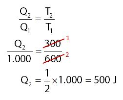 Cara Menghitung Usaha yang Dilakukan Mesin Carnot