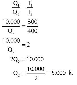 Contoh Soal Cara Menghitung Besar Usaha dan Efisiensi Mesin Carnot