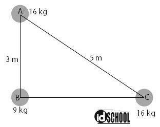 Contoh Soal Gaya Gravitasi Newton