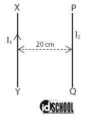 Contoh Soal Gaya Lorentz pada Kawat Sejajar Berarus