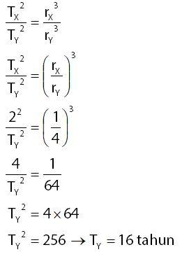 Contoh Soal Hukum Kepler dan Pembahasannya