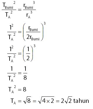 Penggunaan Rumus Hukum Kepler untuk Menghitung Periode Revolusi Planet