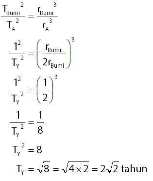 Penggunaan Rumus Hukum Kepler