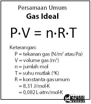 Persamaan Umum Gas Ideal