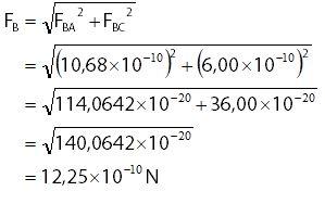 Resultan Gaya Gravitasi Newton