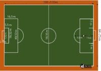 Ukuran Lapangan Sepak Bola dan Keterangannya