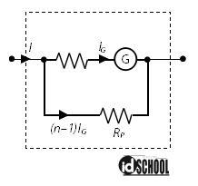 Amperemeter dengan Galvanometer