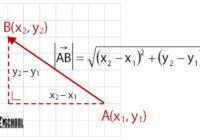 Cara Menghitung Panjang Vektor AB