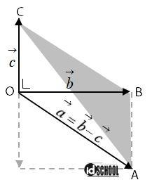 Contoh Soal Cara Menghitung Panjang Vektor AB