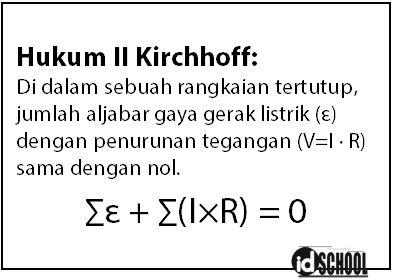 Hukum II Kirchhoff