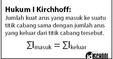 Hukum Kirchhoff 1 dan 2