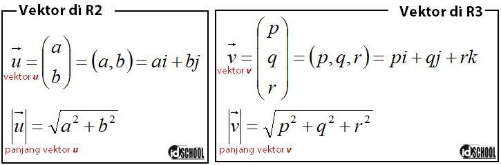 Panjang Vektor di R2 dan R3