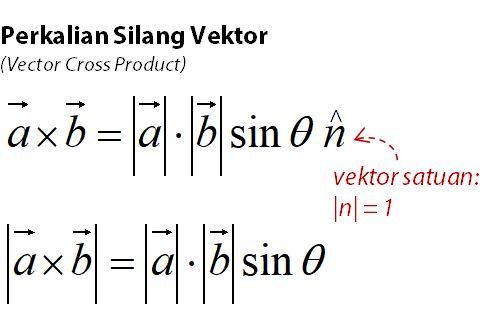 Perkalian Silang Vektor atau Vector Cross Product