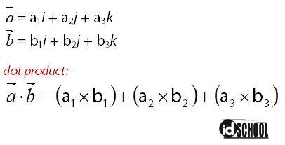 Cara Melakukan Perhitungan Perkalian Titik
