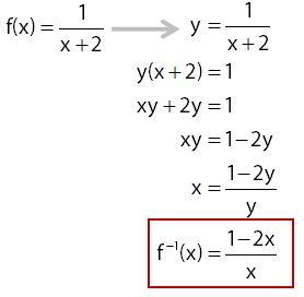 Cara Menentukan Invers Fungsi