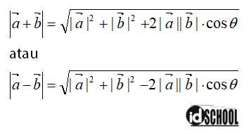 Panjang dan Selisih Vektor a dan b