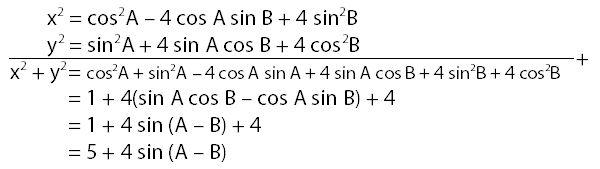 Pembahasan Soal Menentukan Nilai Minimum dan Maksimu Fungsi Trigonometri