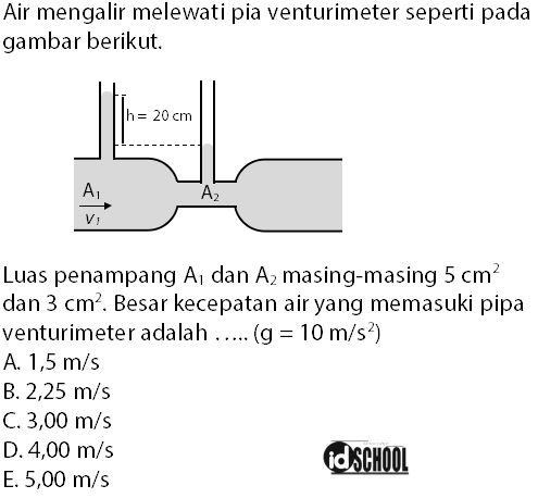 Contoh Soal Kecepatan Air yang Masuk Venturimeter