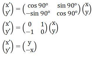 Matriks Rotasi Searah Jarum Jam pada Pusat O Sejauh 90 Derajat