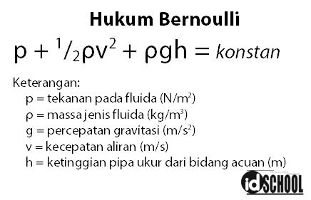 Persamaan yang Sesuai Bunyi Hukum Bernoulli