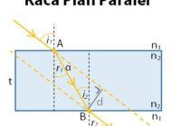 Proses Pembiasan Cahaya pada Kaca Plan Paralel