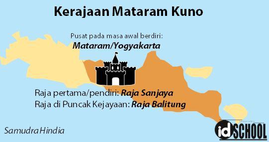 Kerajaan Mataram Kuno (Mataram Hindu) atau Kerajaan Medang