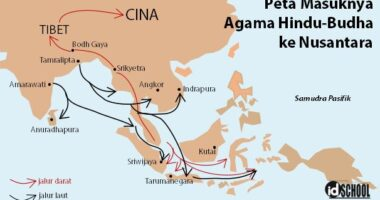 Masuknya Agama Hindu-Budha di Indonesia