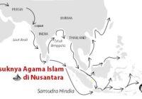 Masuknya Agama Islam di Indonesia