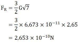 Besar Gaya Gravitasi yang Dialami Oleh Benda m3