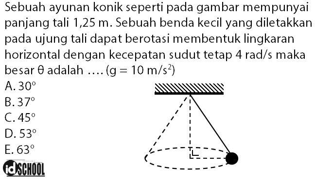 Contoh Soal 3 - Kecepatan Ayunan Konis