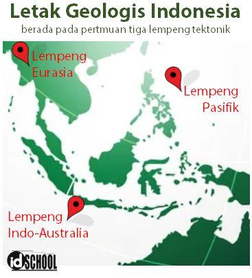 Keuntungan Letak Indonesia di Pertemuan Tiga Lempeng Tektonik