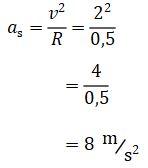 Pembahasan Soal 2 - Menghitung Percepatan Sentripetal