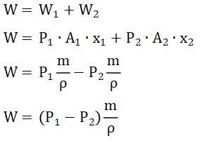 Penurunan Persamaan Bernoulli 1