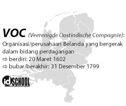 Perusahaan Dagang Belanda VOC