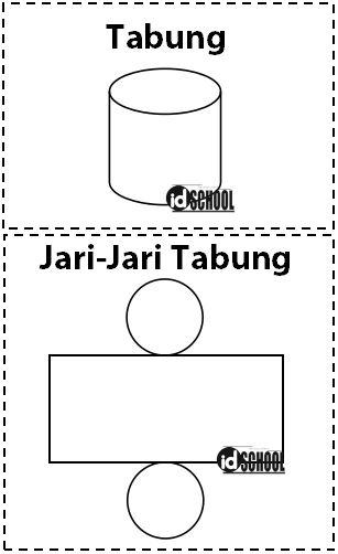 Bentuk Tabung dan Jaring-Jaring Tabung