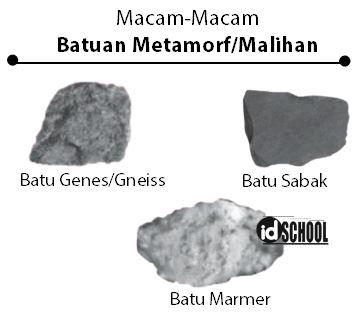 Macam-Macam Batuan Metamorf