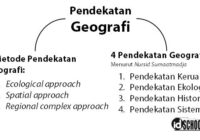 Macam-Macam-Pendekatan-Geografi
