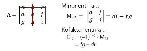 Minor dan Kofaktor Entri a12