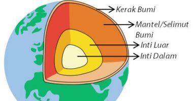 Permukaan Bumi Berada pada Bagian Kerak Bumi paling Atas