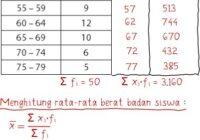 Cara Menghitung Mean Data Kelompok