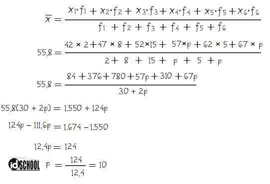 Pembahasan Soal Mencari Frekuensi Kelas Jika Diketahui Nilai Rata-Rata Data Kelompok