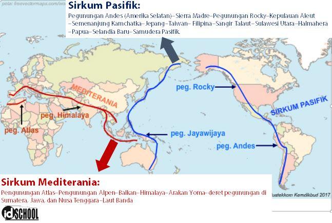 Sirkum Mediterania dan Pasifik
